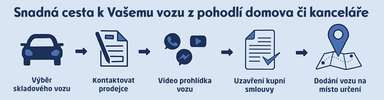 banner-online_prodej_stranka_ii..jpg